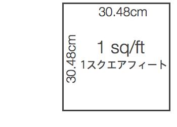 単位 面積